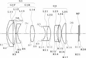 Ricoh 8.17mm f:1.4 lens patent