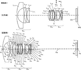 Tamron 10-50mm f:3.5-5.6 VC fisheye lens patent