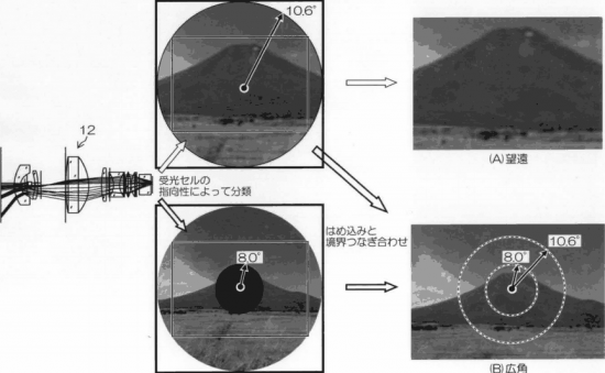 Fuji lens system that can take a telephoto and a wide-angle shot at the same time