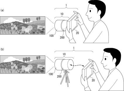 Olympus camera lens module for smart phones patent