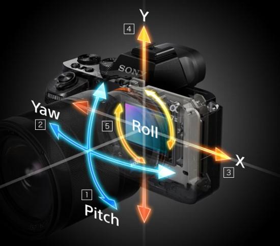 Sony-a7-II-5-axis-in-body-stabilization