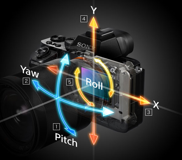 More firmware update news from Sony, GoPro, Ricoh, Fuji and Zeiss