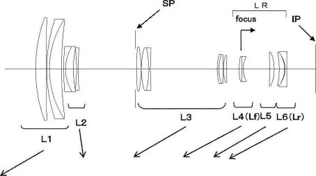 Canon EF-M 70-400mm f:4.5-7.2 STM lens patent