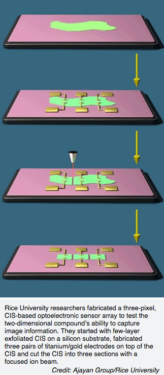 Atom-thick-CCD-sensor