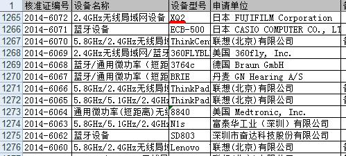 Fuji XQ2 camera