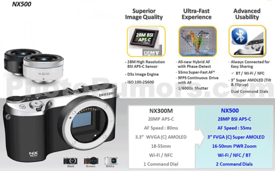 Samsung-NX500-mirrrorless-camera