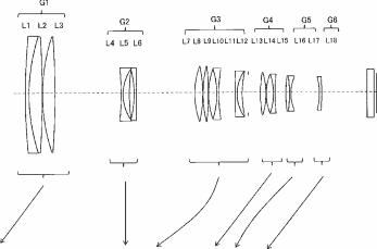 Tamron  70-300mm f:4-6.3 lens designed 1 sensor