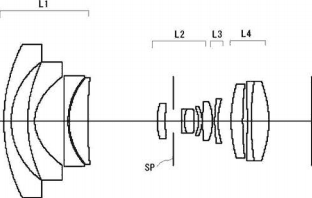 Canon  9-18mm f:3.5-4.5 APS-C mirrorless lens patent
