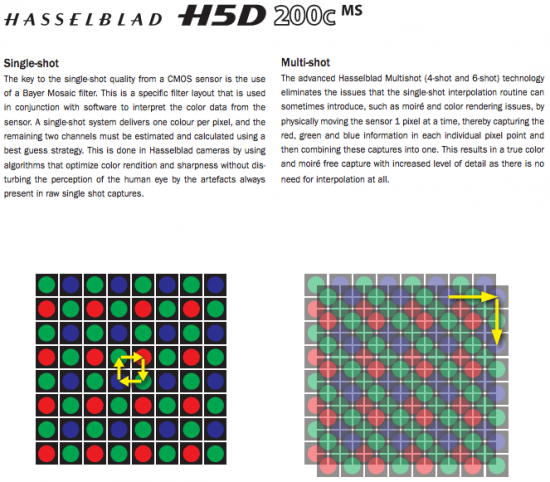 Hassleblad-H5D-mutlishot-technology