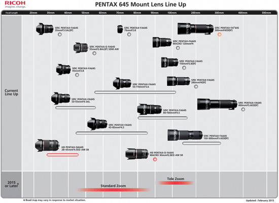 Pentax-645-mount-lens-roadmap-2015