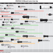Pentax-K-mount-lens-roadmap-2015