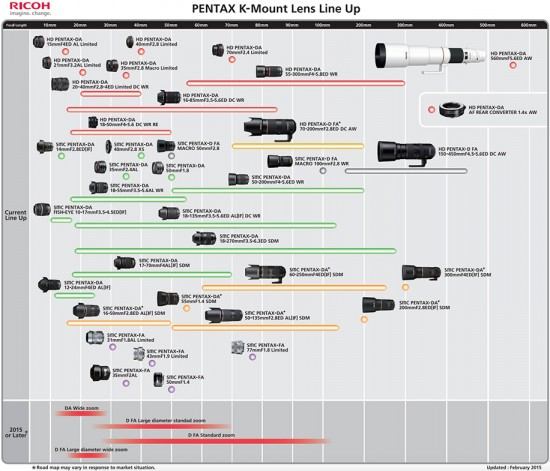 Pentax-K-mount-lens-roadmap-2015-updated