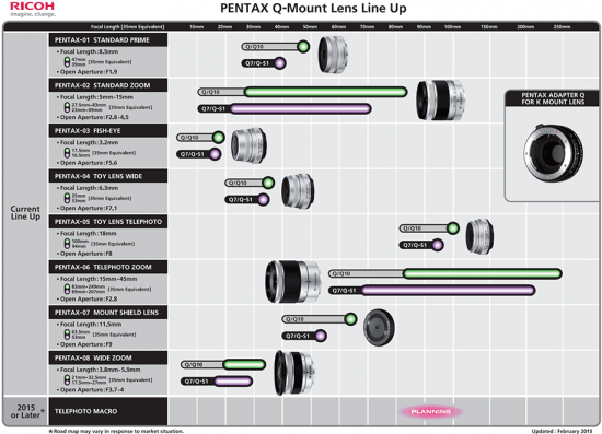Pentax-Q-mount-lens-roadmap-2015