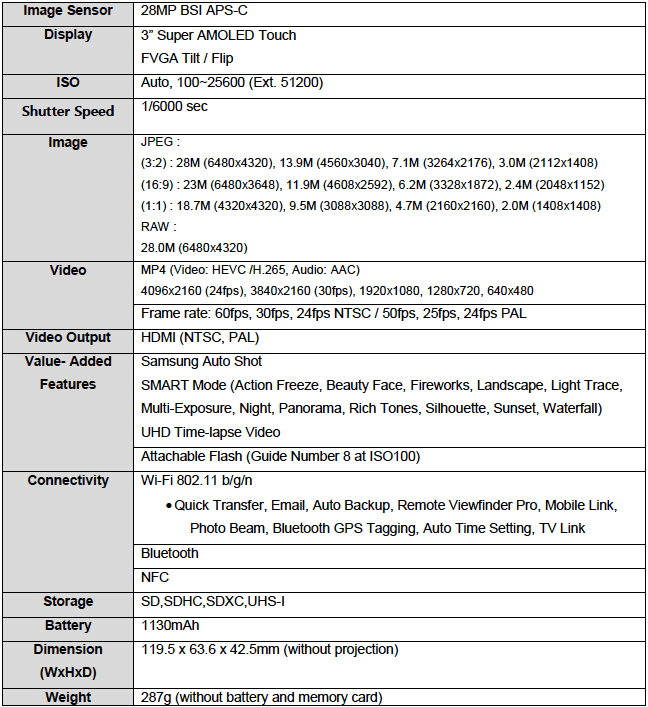 Samsung-NX500-mirrorless-camera-specifications