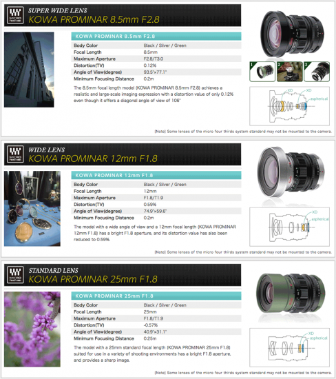 Kowa-Prominar-lenses-for-Micro-Four-Thirds