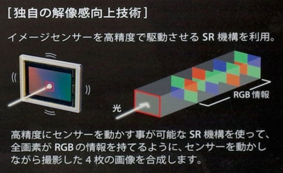 Ricoh-Pentax-pixel-sensor-shift-technology-3
