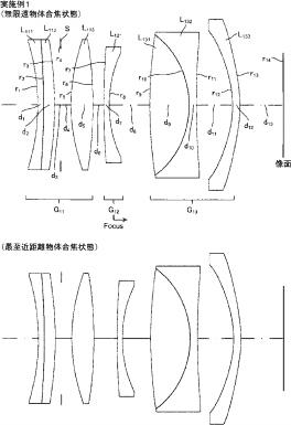 Tamron Sony 35mm f:2.8 full frame lens patent