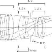 Canon 35 mm f:1.4 lens patent