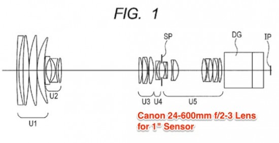 Canon-Patent-for-24-600mm-f2-3-Lens-for-1-inch-Sensor