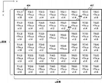 Canon patent for correcting vignetting