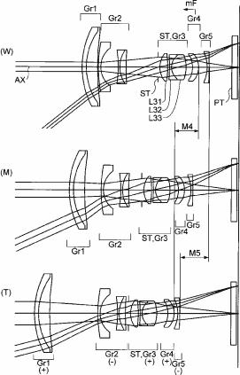 Konica Minolta 18-56mm f : 3.5-4.5 ASPH lens patent
