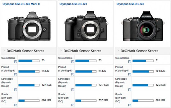 Olympus-OM-D-E-M5-Mark-II-camera-review