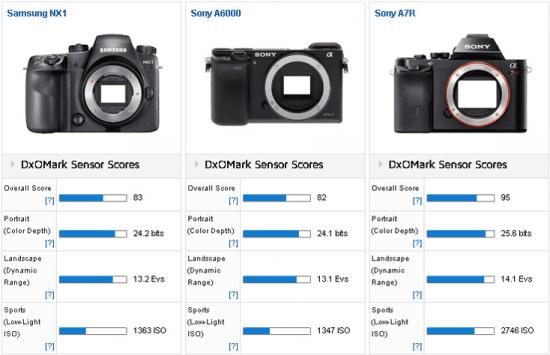 Samsung-NX1-mirrorless-camera-test-review-2