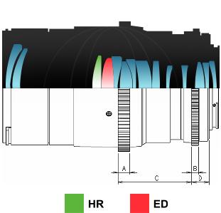 Samyang 100mm T3.1 VDSLR  ED UMC MACRO lens