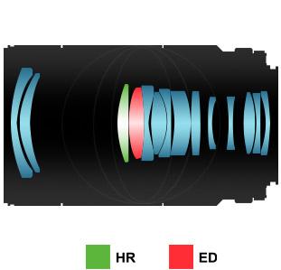 Samyang 100mm f:2.8 and ED UMC MACRO lens