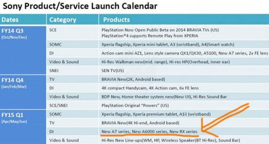 Wikileaks leaks Sony's cameras plans