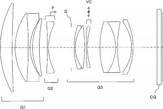 Tamron 85mm f : 1.8 VC lens patent