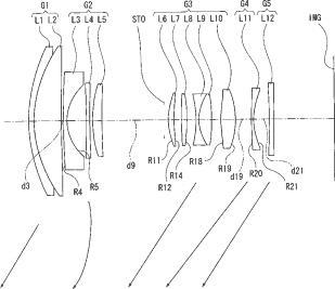 Sony FE 24-70mm f:4 OSS lens patent