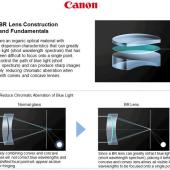 Canon-Blue-Spectrum-Refractive-camera-lens-optical-element
