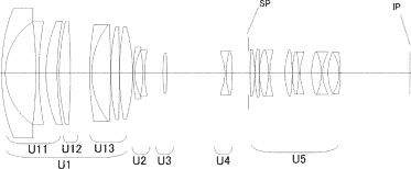 Canon CN-E 20-100mm f:2.8 lens patent