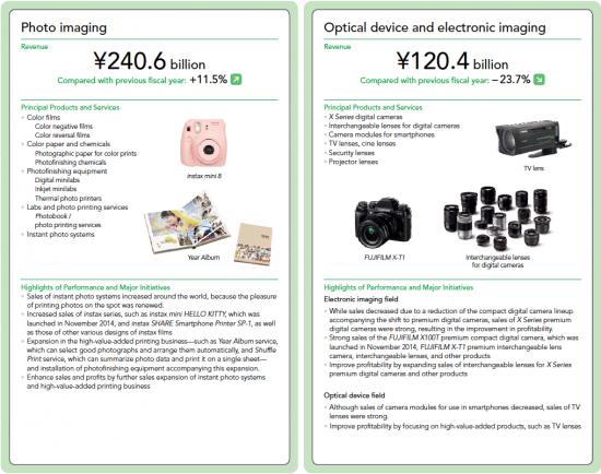 Fuji-Instax-camera-best-seller-2