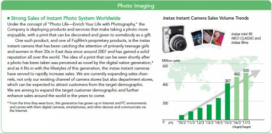 Fuji-Instax-camera-best-seller