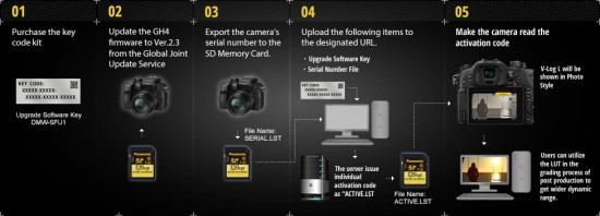 Panasonic V-LOG profile for GH4 Upgrade Process