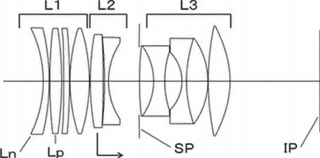 Canon 58mm f:1.4 lens patent