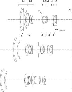Canon EF 28-200mm f:3.5-5.6 STM lens patent