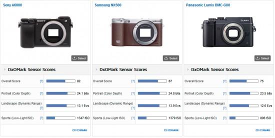 Panasonic GX8 camera review test