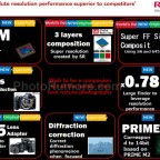 Pentax-full-frame-DSLR-camera-specifications