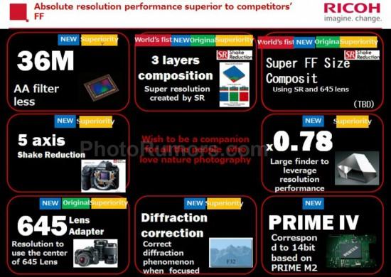 Pentax-full-frame-DSLR-camera-specifications