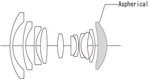 Voigtländer 15mm f:4.5 Super Wide Heliar aspherical lens design