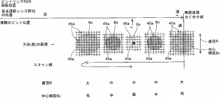 Ricoh AF tracking of celestial bodies patent