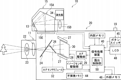 Ricoh infrared AF assist lamp patent