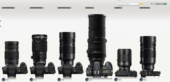 Panasonic 100-400 lens size comparison