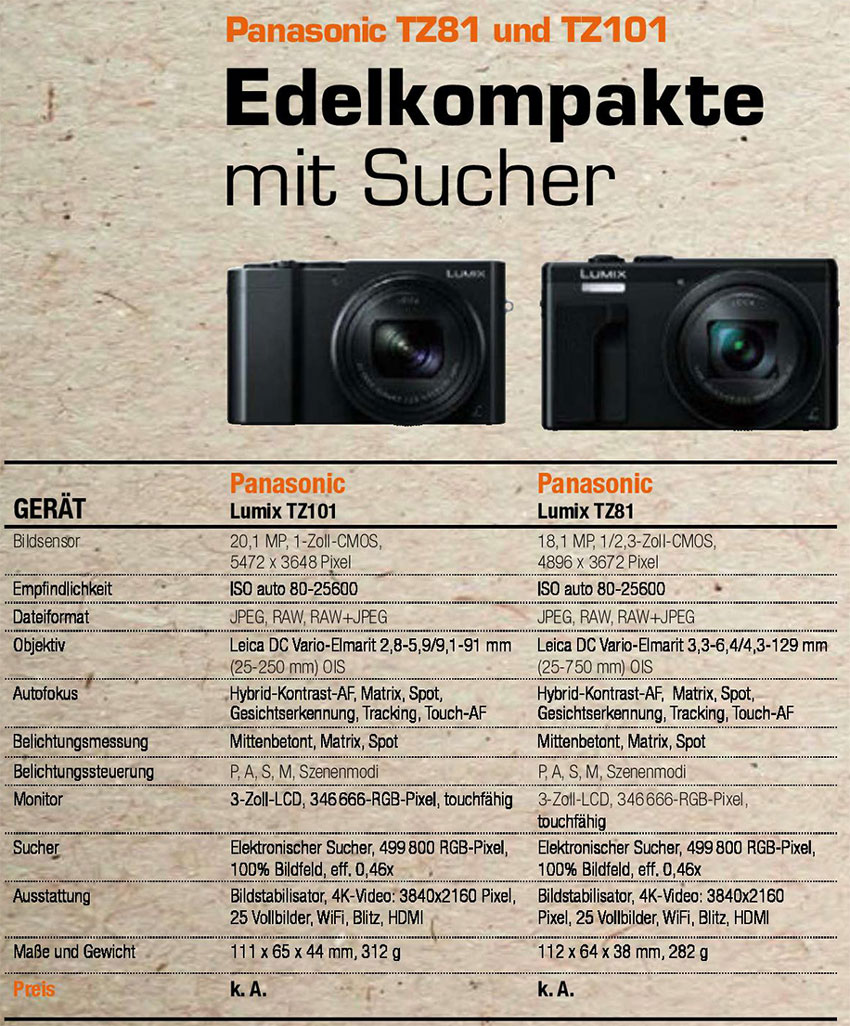 Panasonic-TZ80-and-TZ100-compact-cameras