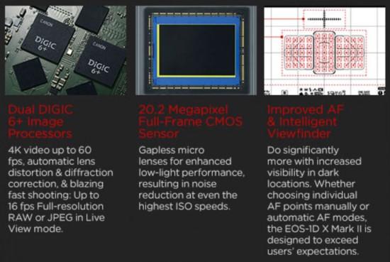 Canon-EOS-1D-X-Mark-II-DSLR-camera-specs