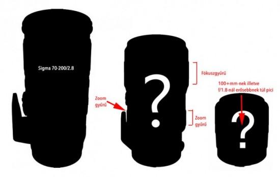 Sigma lens teasers rumors