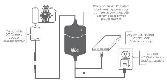 case-relay-camera-power-system